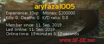 Player statistics userbar for aryfaza1005