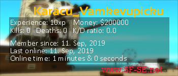 Player statistics userbar for Karacu_Vamkevupicku