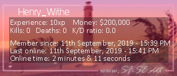 Player statistics userbar for Henry_Withe