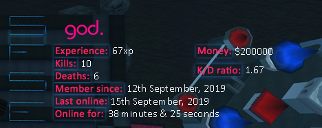 Player statistics userbar for god.