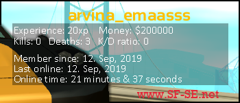 Player statistics userbar for arvina_emaasss