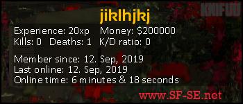 Player statistics userbar for jiklhjkj
