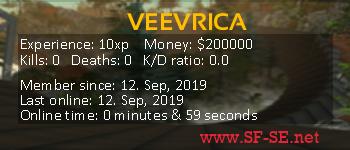 Player statistics userbar for VEEVRICA