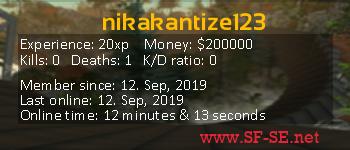 Player statistics userbar for nikakantize123