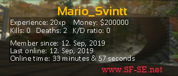 Player statistics userbar for Mario_Svintt