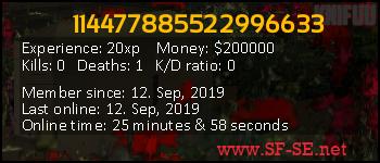 Player statistics userbar for 114477885522996633