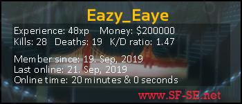 Player statistics userbar for Eazy_Eaye