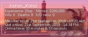 Player statistics userbar for Juonas_Karsa