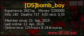 Player statistics userbar for [DS]bomb_boy