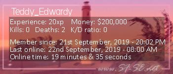 Player statistics userbar for Teddy_Edwardy