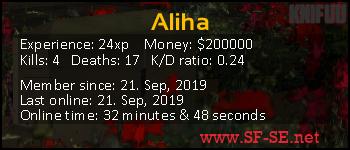 Player statistics userbar for Aliha