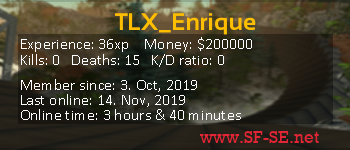 Player statistics userbar for TLX_Enrique