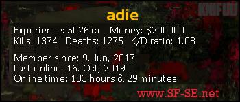 Player statistics userbar for adie