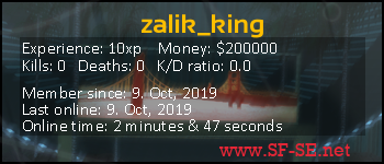 Player statistics userbar for zalik_king