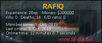 Player statistics userbar for RAFIQ