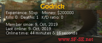 Player statistics userbar for Godrick