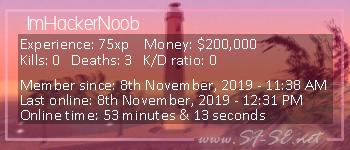 Player statistics userbar for ImHackerNoob
