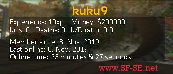 Player statistics userbar for kuku9