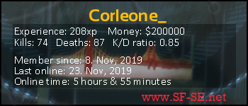 Player statistics userbar for Corleone_