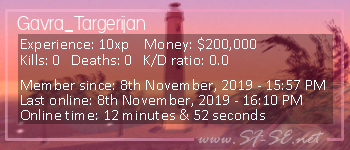Player statistics userbar for Gavra_Targerijan