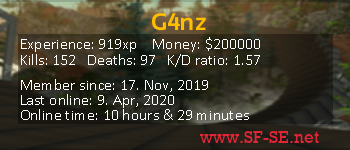 Player statistics userbar for G4nz