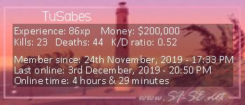 Player statistics userbar for TuSabes
