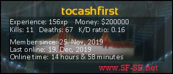 Player statistics userbar for tocashfirst