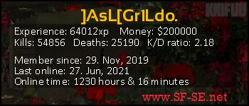 Player statistics userbar for ]AsL[Gr1Ldo.