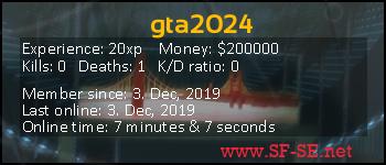 Player statistics userbar for gta2024
