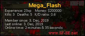 Player statistics userbar for Mega_Flash