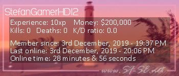 Player statistics userbar for StefanGamerHD12