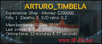 Player statistics userbar for ARTURO_TIMBELA