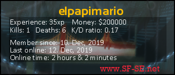 Player statistics userbar for elpapimario