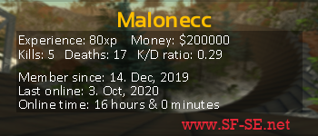 Player statistics userbar for Malonecc