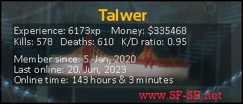 Player statistics userbar for Talwer