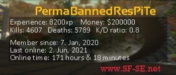 Player statistics userbar for PermaBannedResPiTe