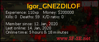 Player statistics userbar for Igor_GNEZDILOF