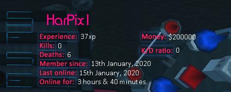 Player statistics userbar for HarPix1