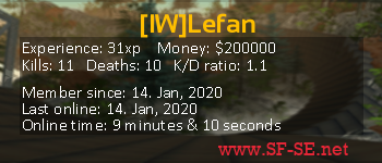 Player statistics userbar for [IW]Lefan