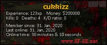 Player statistics userbar for cukkizz