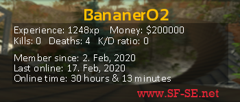 Player statistics userbar for BananerO2