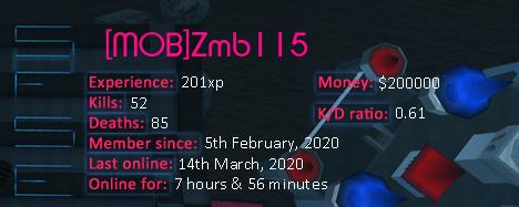 Player statistics userbar for [MOB]Zmb115