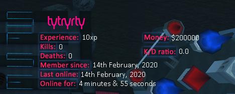 Player statistics userbar for tytryrty