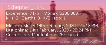 Player statistics userbar for Sthephen_Pino