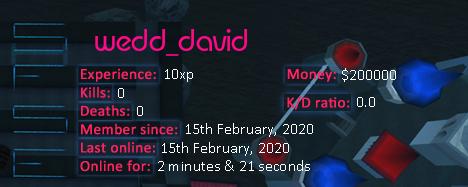 Player statistics userbar for wedd_david