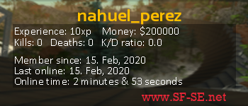 Player statistics userbar for nahuel_perez