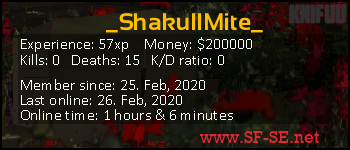 Player statistics userbar for _ShakullMite_