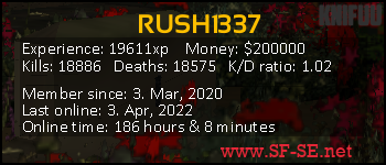 Player statistics userbar for RUSH1337