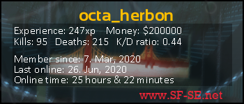 Player statistics userbar for octa_herbon