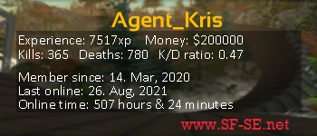 Player statistics userbar for kris_tian2